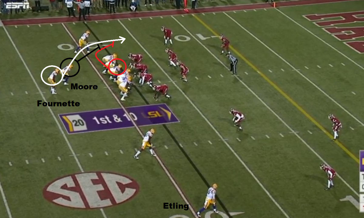 LSU Film room: Direct snap