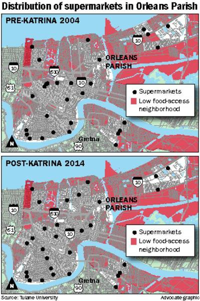 Makin' groceries: Number of stores in New Orleans returns to pre-Katrina levels _lowres