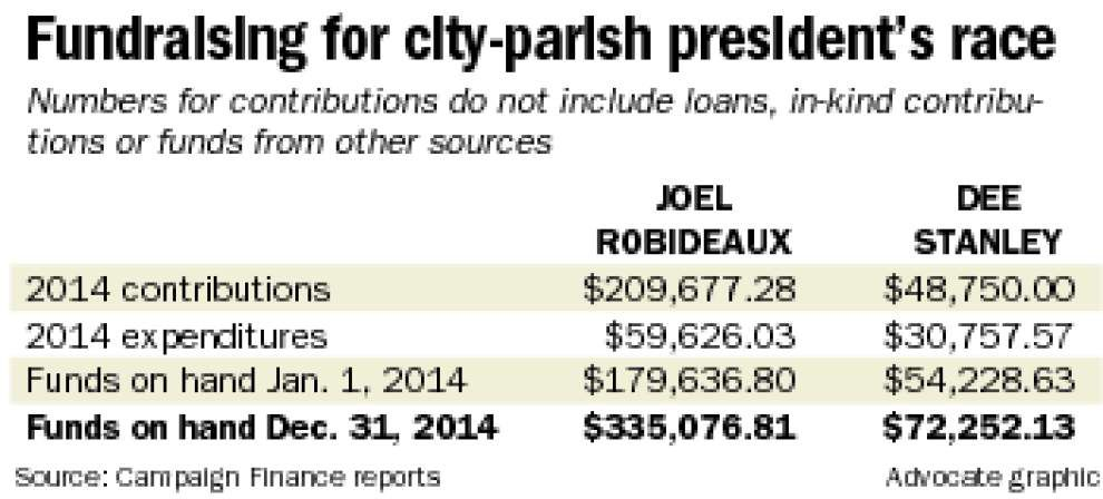 Robideaux pulls fundraising lead over Stanley in race for Lafayette Parish president _lowres