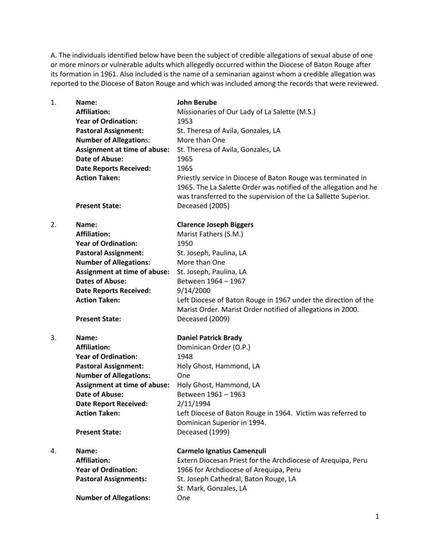 Clergy list