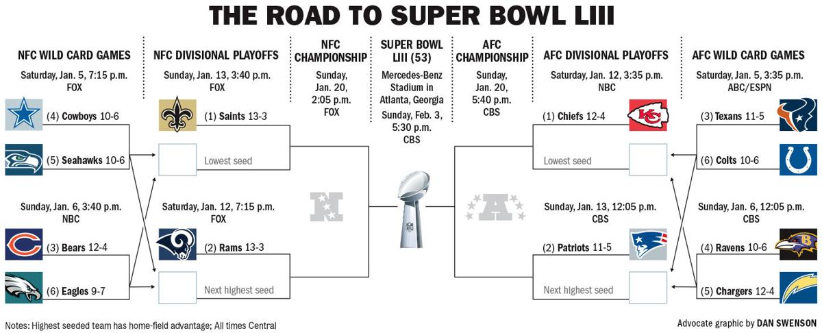 010419 NFL playoff bracket.jpg