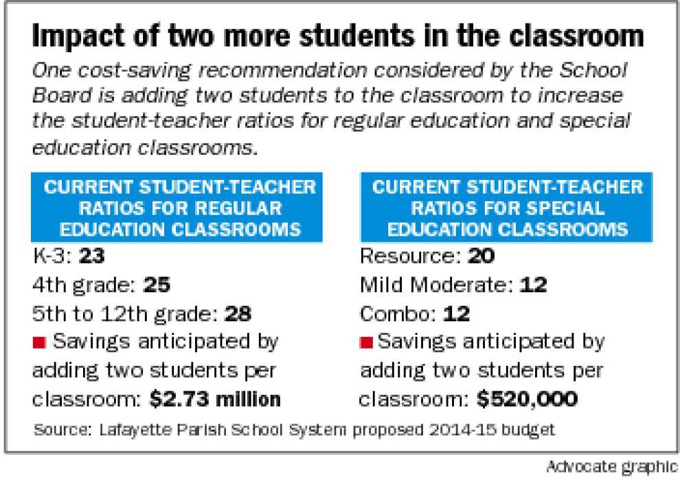 Lafayette School Board mulls possible budget cuts _lowres