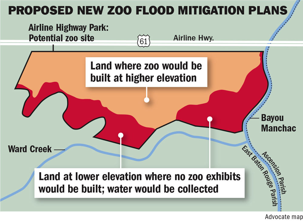inside look how engineers hope to prevent floods if baton rouge zoo moves to airline news theadvocate com the advocate