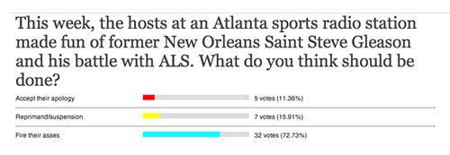Steve Gleason responds to the Atlanta shock jocks (who couldn't carry his jock)_lowres