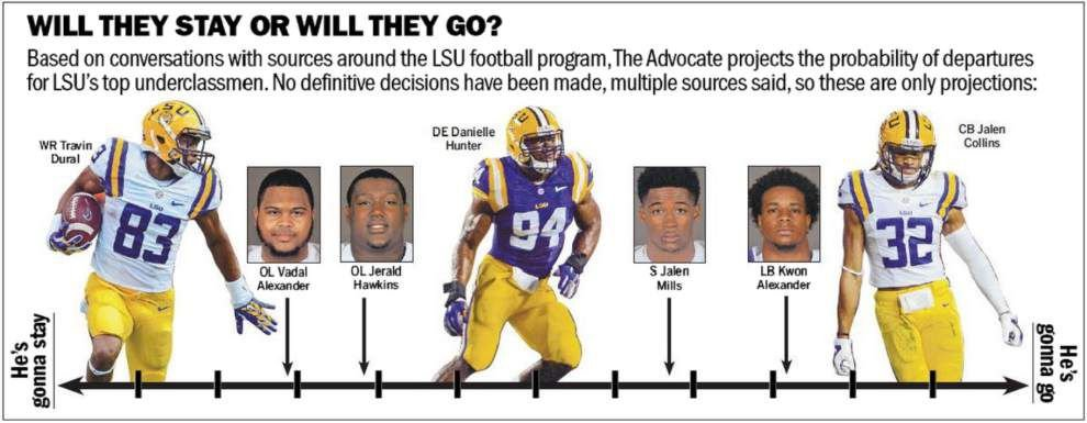 Projections: LSU's Jalen Collins, Kwon Alexander most likely to enter NFL Draft, but what about Jalen Mills, Danielle Hunter, others? _lowres