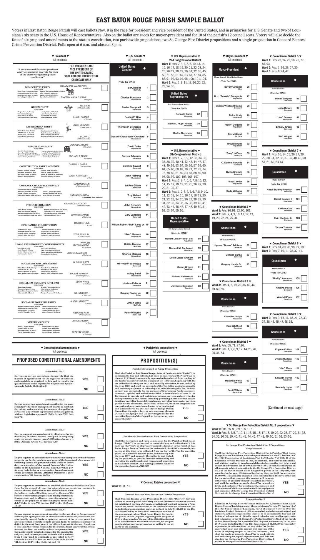 first image of Sample Ballot With Racial Designations From Louisiana with Baton Rouge election 2016 guide: What's on the ballot ...
