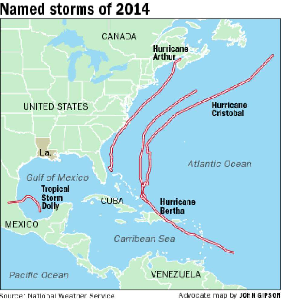 Hurricane season quiet so far, but not over yet _lowres