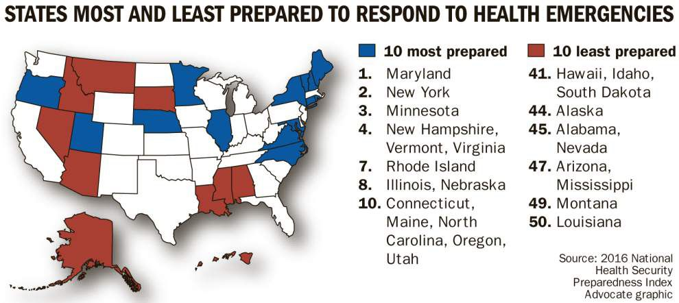 Louisiana least-prepared in nation to respond to major health emergency, new study says _lowres