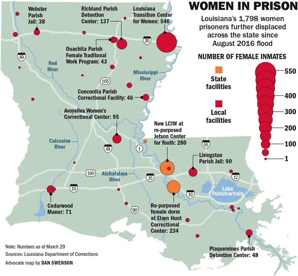 Women in Louisiana Prisons