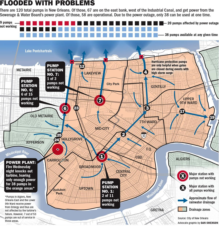 New Orleans flood, pumps debacle: Recap of new information released ...