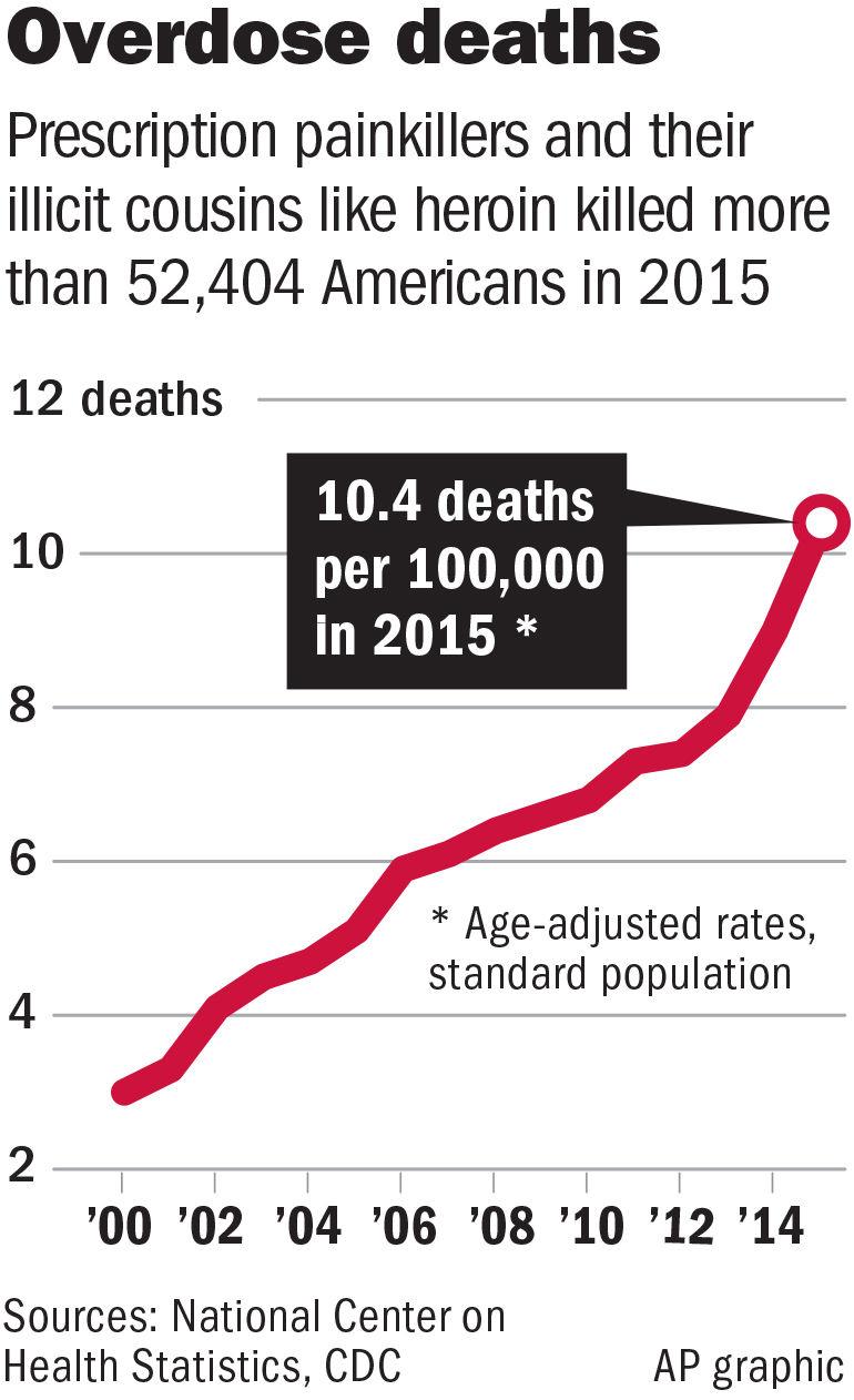 103117 Opioid deaths chart.jpg