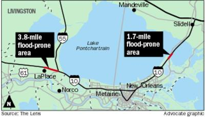 No escape if you're late: Even small surges will flood sections of I-10 east and west _lowres
