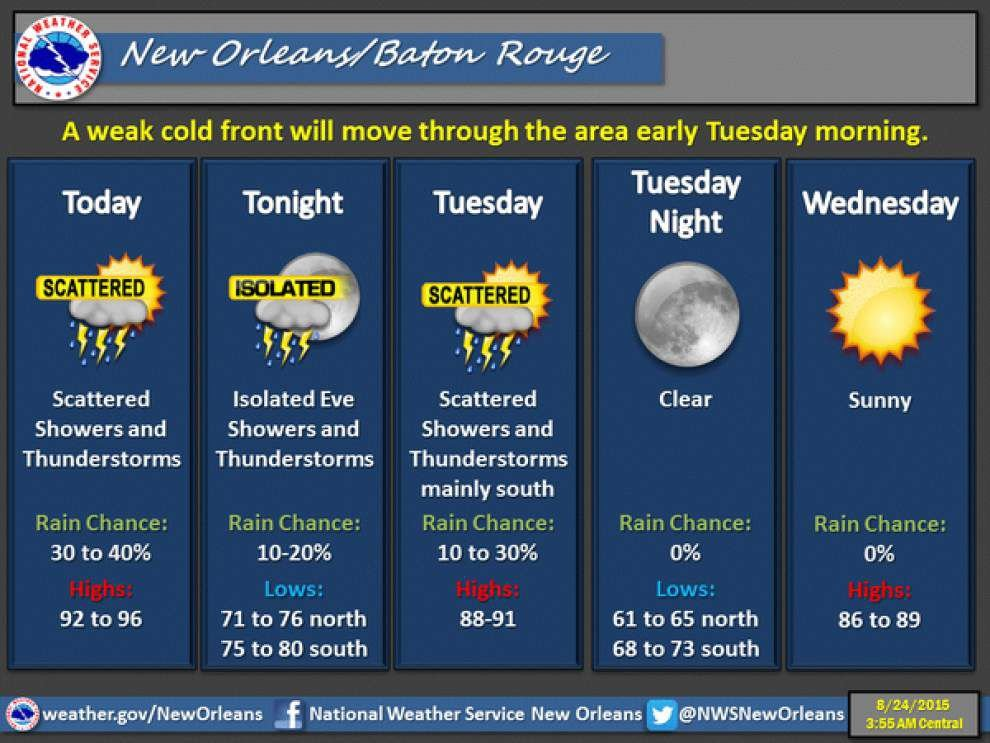 'Tremendous' weather changes coming Monday night, Tuesday for south Louisiana _lowres