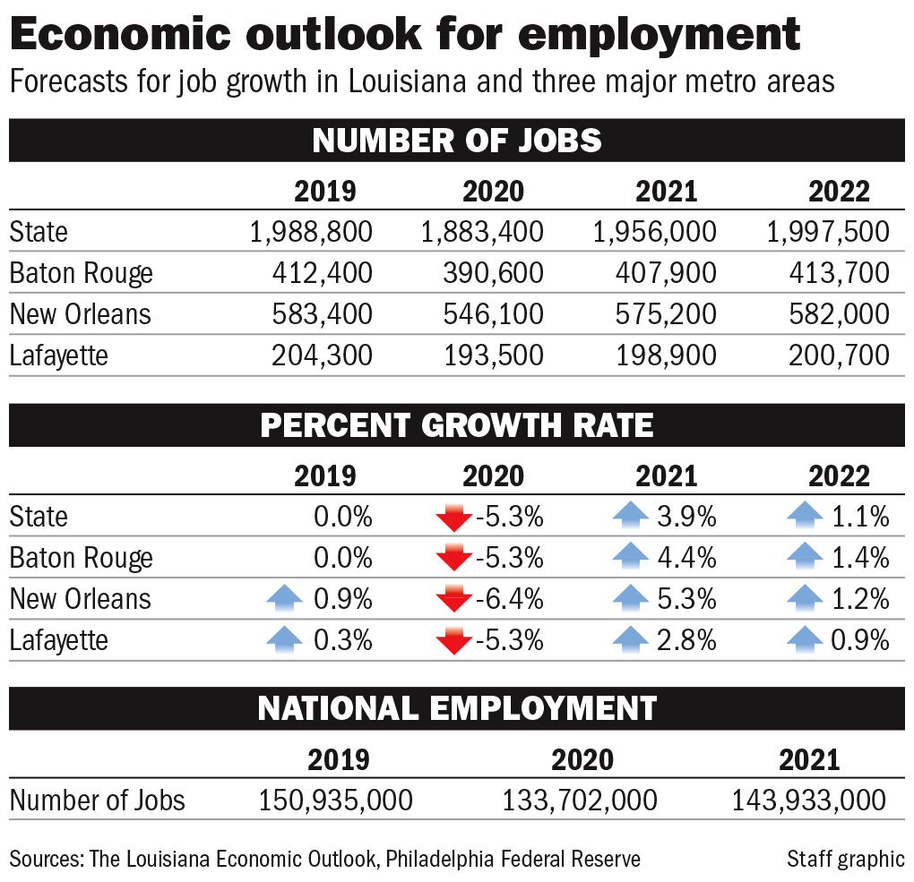 091620 Employment economic outlook
