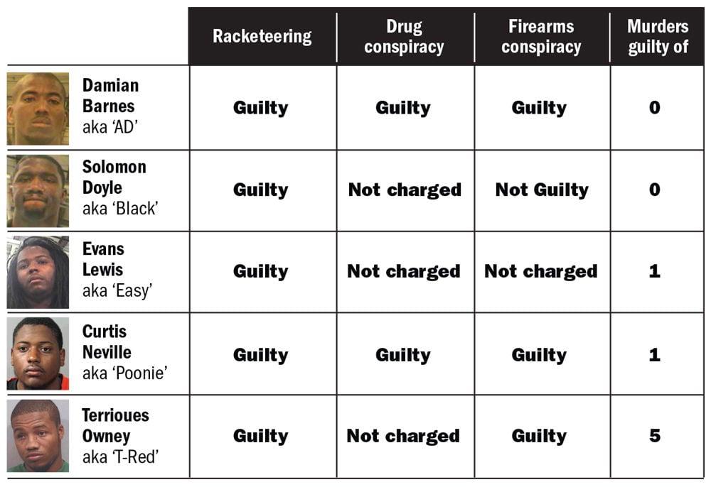 39ers trial verdicts 1