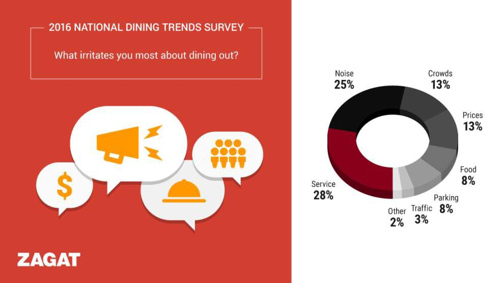 Do New Orleanians tip well compared to national average? New study looks at dining habits across U.S. _lowres