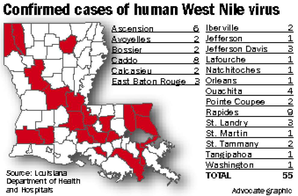 Cooler spring helps keep number of West Nile cases down in Louisiana, state official says _lowres