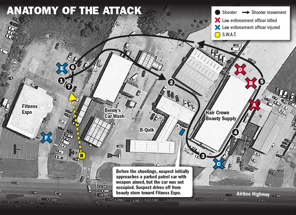 Anatomy of the Attack graphic _lowres