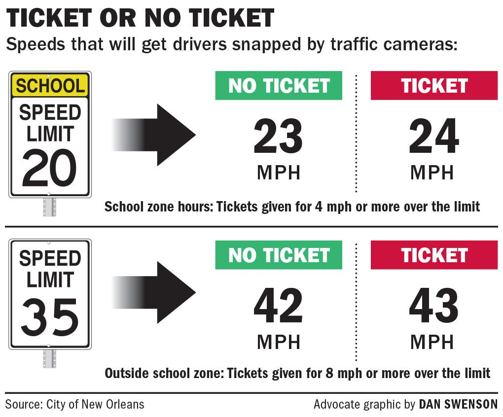 040319 Traffic Camera Ticket Limit