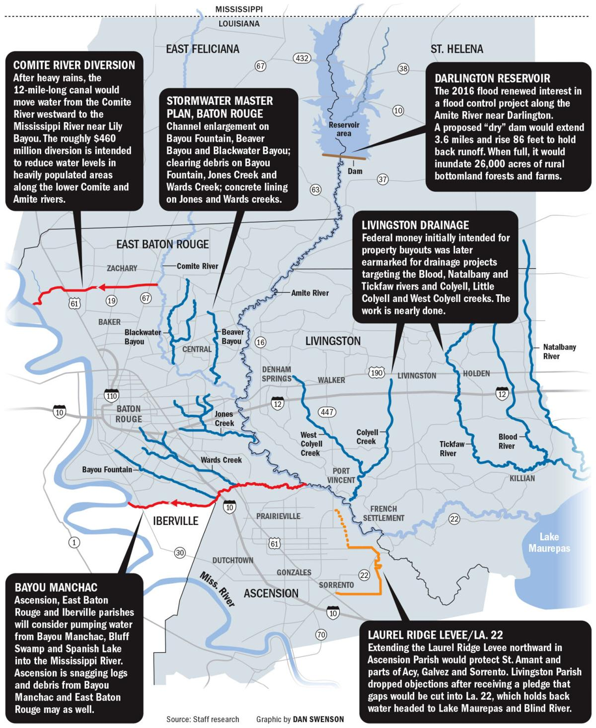 080821 BR area flood control projects