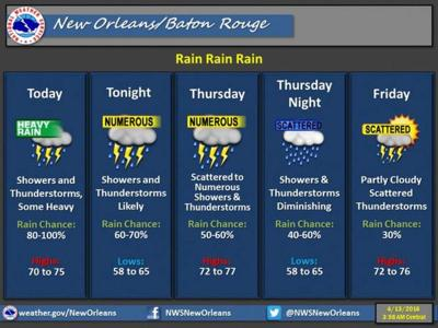 Heavy rain, storms capable of hail, lightning expected Wednesday in south Louisiana _lowres