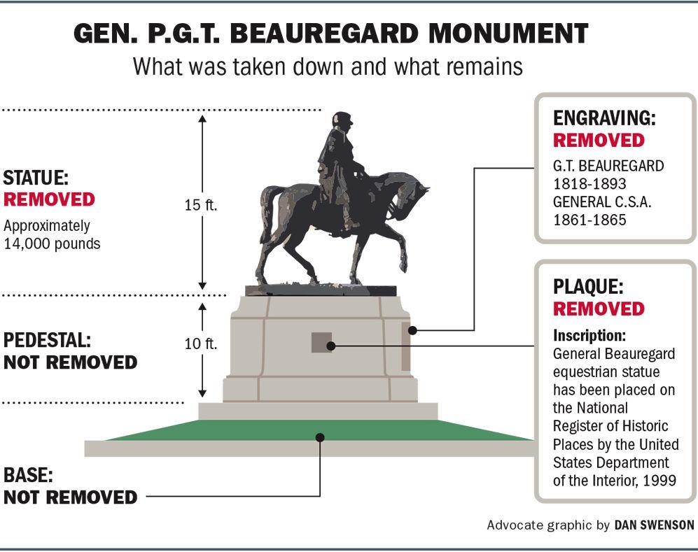 051817 Beauregard Monument graphic