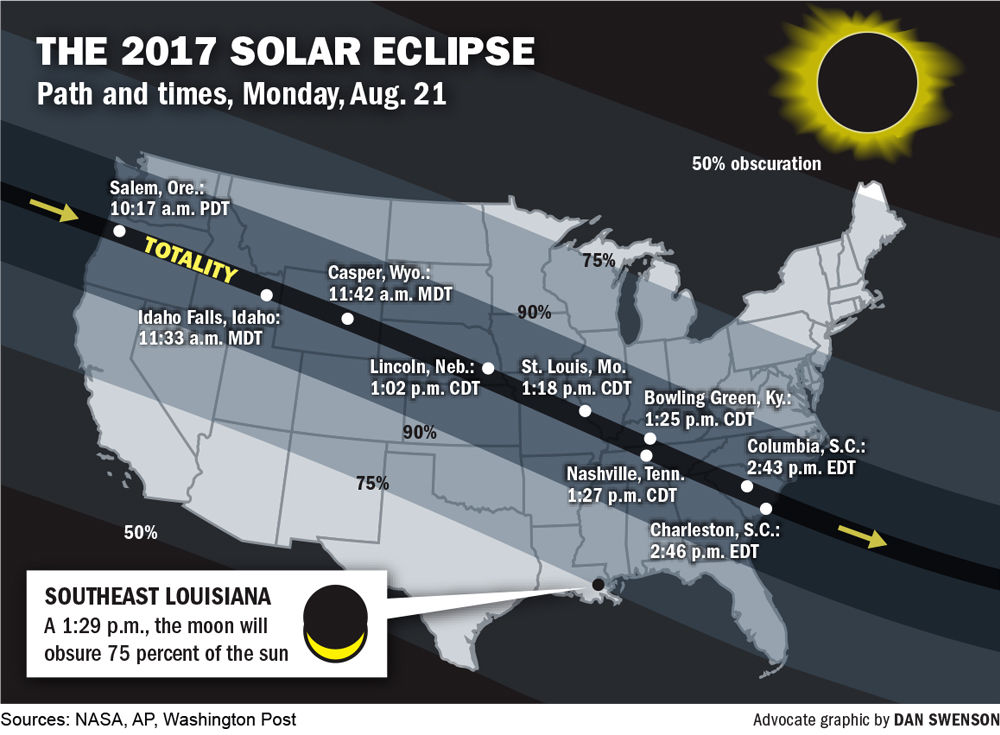 Weather in south louisiana expected to cooperate as people for Weather forecast solar eclipse 2017