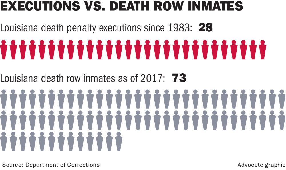 an analysis of the advocating of a death penalty When the word death penalty is used, it makes yelling and screaming from both sides of extremist one side may say deterrence, while the other side may say, but you may today, one of the most debated issues in the criminal justice system is the issue of capital punishment or the death penalty.
