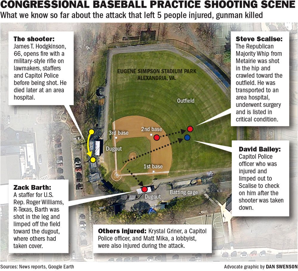 061417 Scalise Shooting Scene