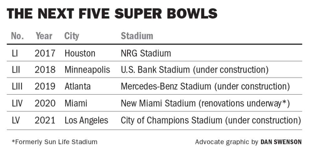 When is Super Bowl 2019?