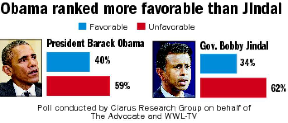 Stephanie Grace: Louisiana voters strong, negative feelings about Bobby Jindal could be a factor in the upcoming Louisiana governor's race _lowres