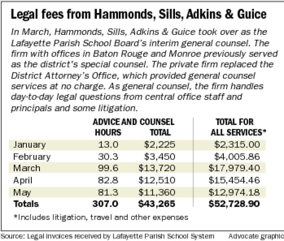 Meter ticking on Lafayette School Board legal fees _lowres