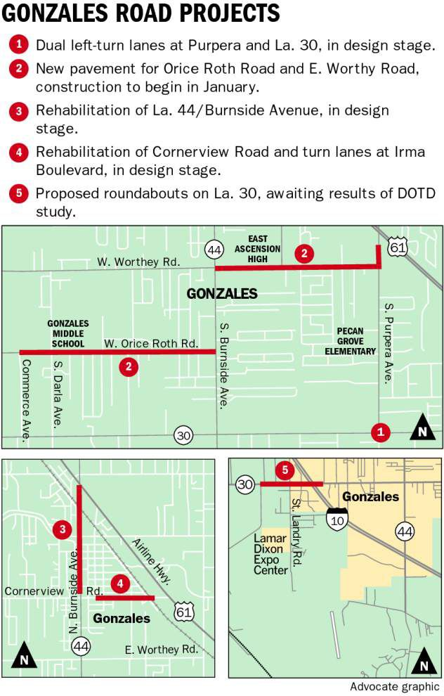 Construction projects planned for Gonzales add turn lanes, should ease traffic _lowres