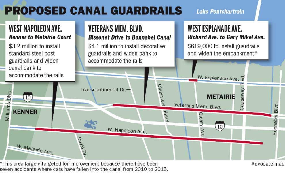 $8.1 million would pay for guardrails along canals on parts of three major East Jefferson roads, study says _lowres