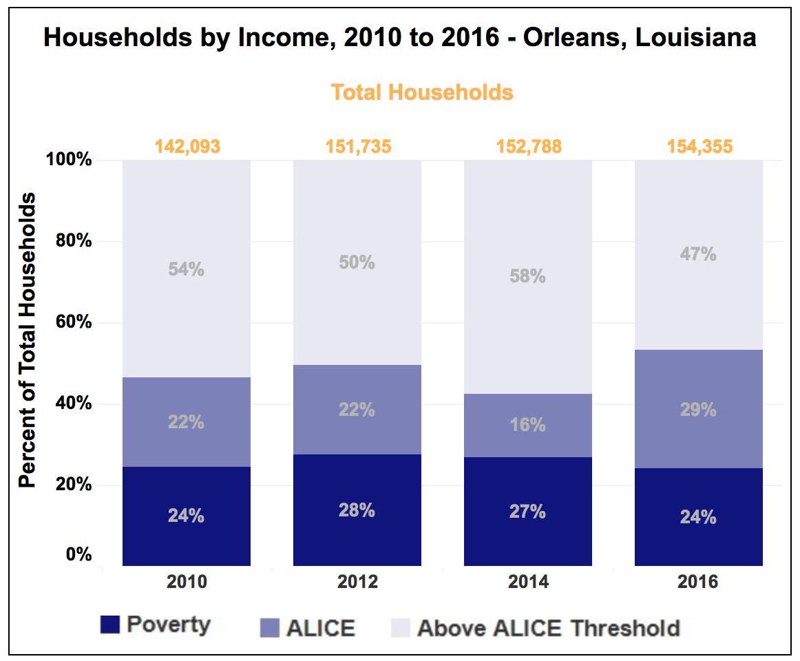 ALICE report (2019) graph 1