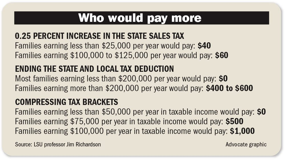 030418 Taxes graphic.jpg