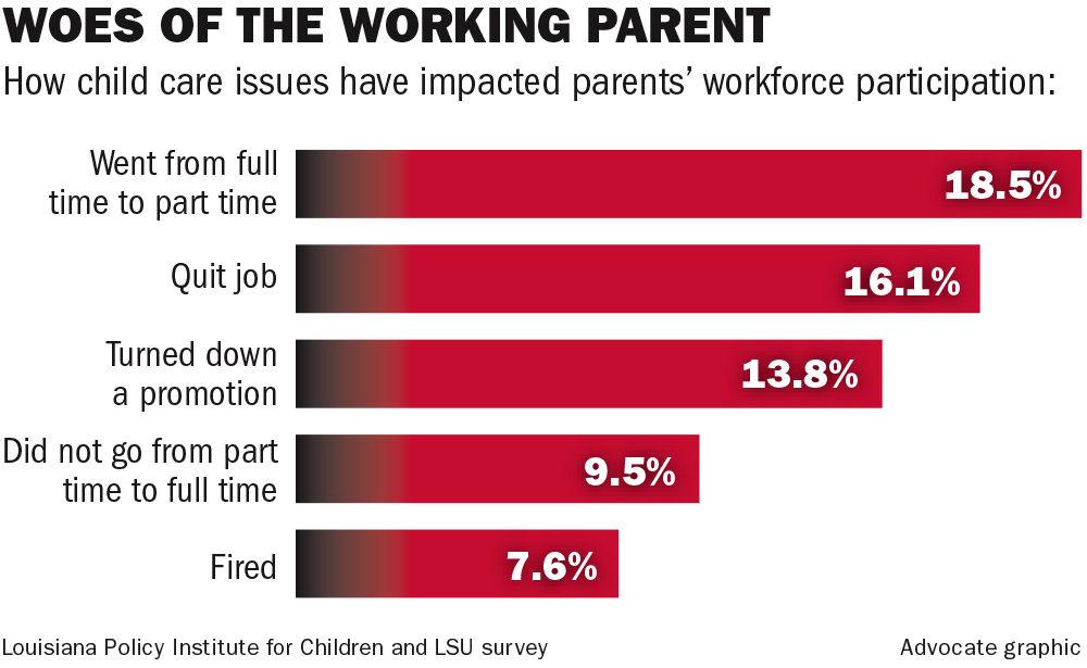 050217 Child Care Working Parents.jpg