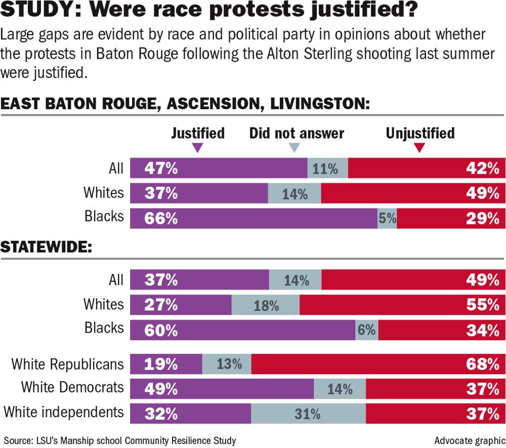 042117 Protests justified or unjustified.jpg