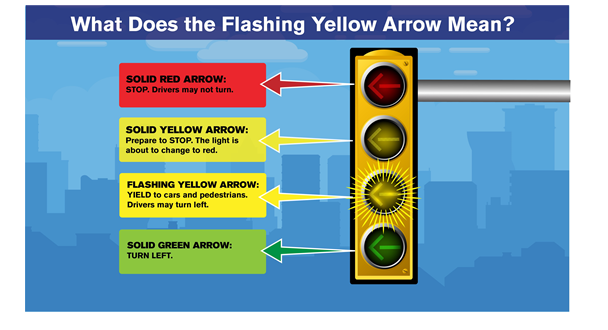 Blinking yellow light