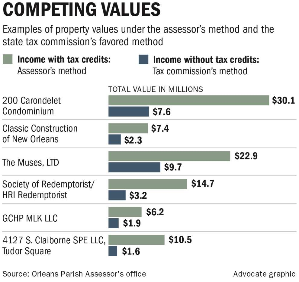 Argument over tax credits threatens housing complex for veterans _lowres