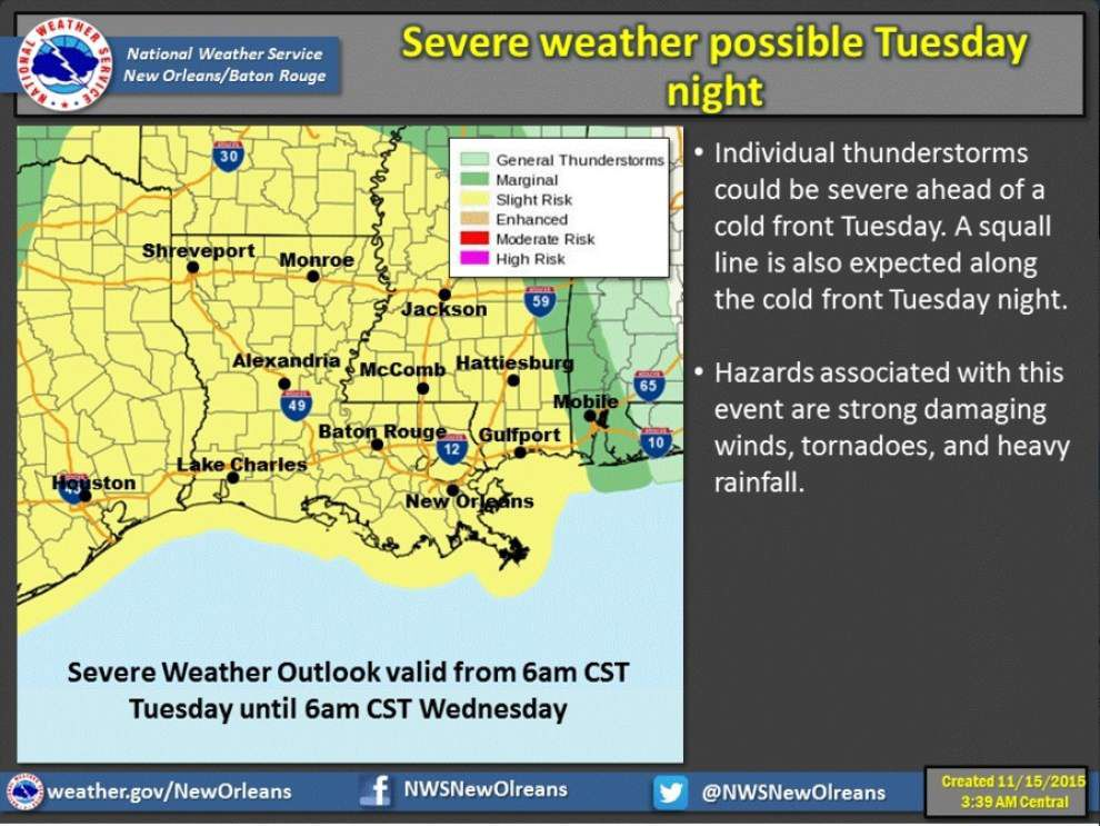 Big changes coming: Severe weather possible Tuesday before another blast of chilly air hits south Louisiana _lowres