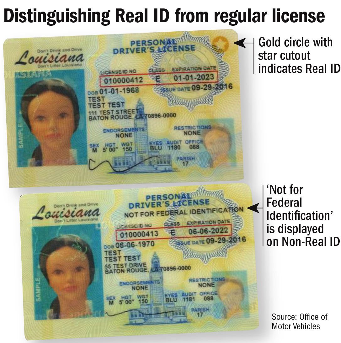 State begins issuing real id drivers licenses what to know how idscompared100416 xflitez Gallery