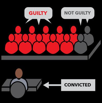 Unanimous Jury Graphic
