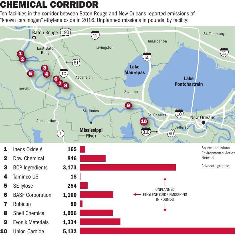 093018 Chemical Corridor.pdf
