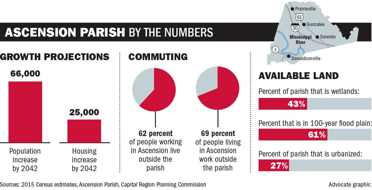 061418 Ascension Parish numbers.jpg
