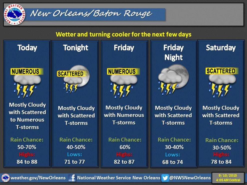 Baton Rouge area could see lows in the 50s this weekend _lowres