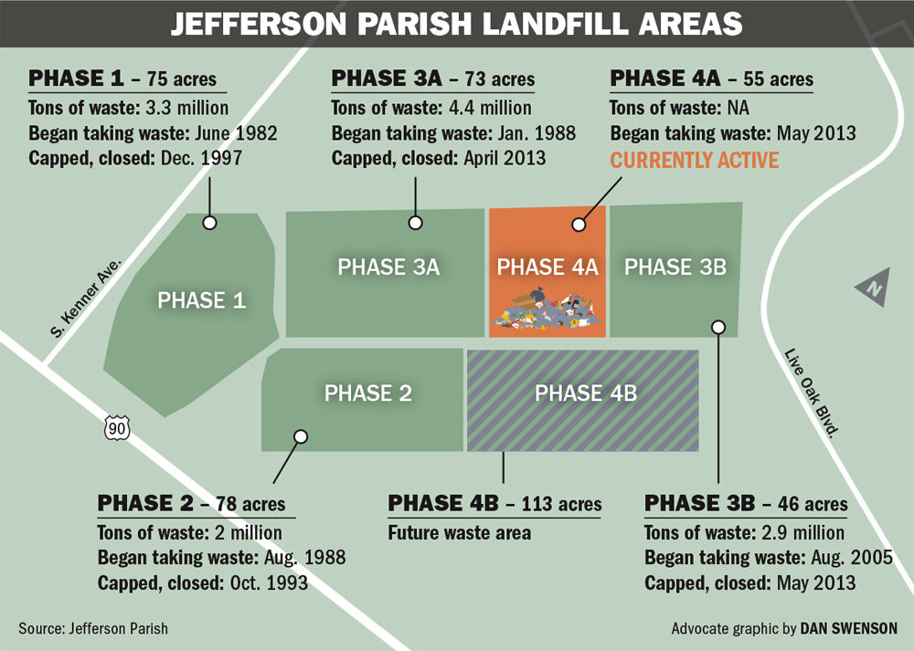 082418 Landfill waste areas.jpg