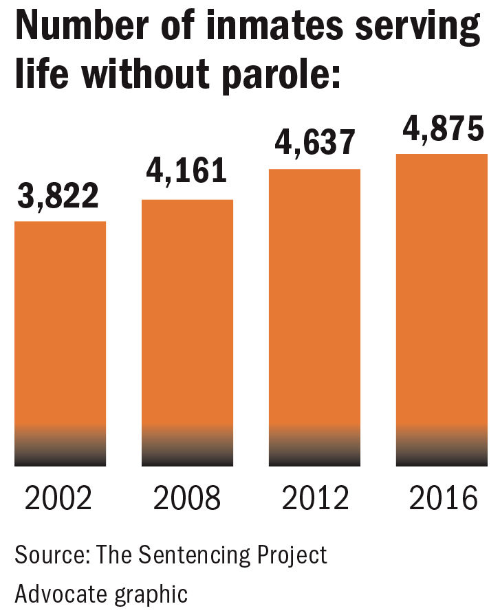 061217 Inmate Lifers numbers.jpg
