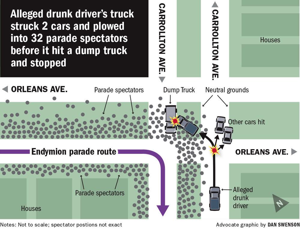 Endymion crash scene infographic
