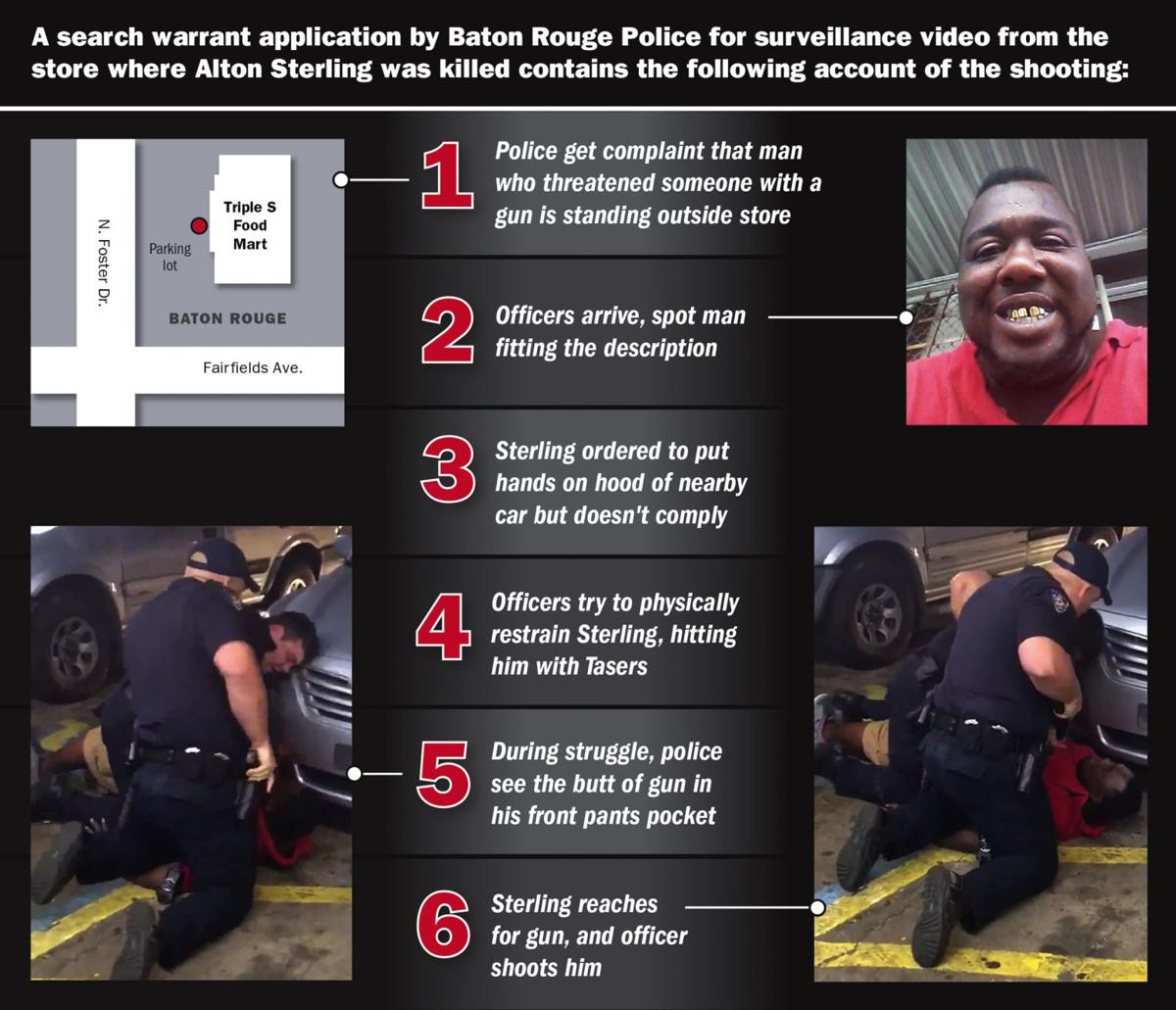 Sterling S Restaurant: Search Warrant: Baton Rouge Police Officers Spotted Butt